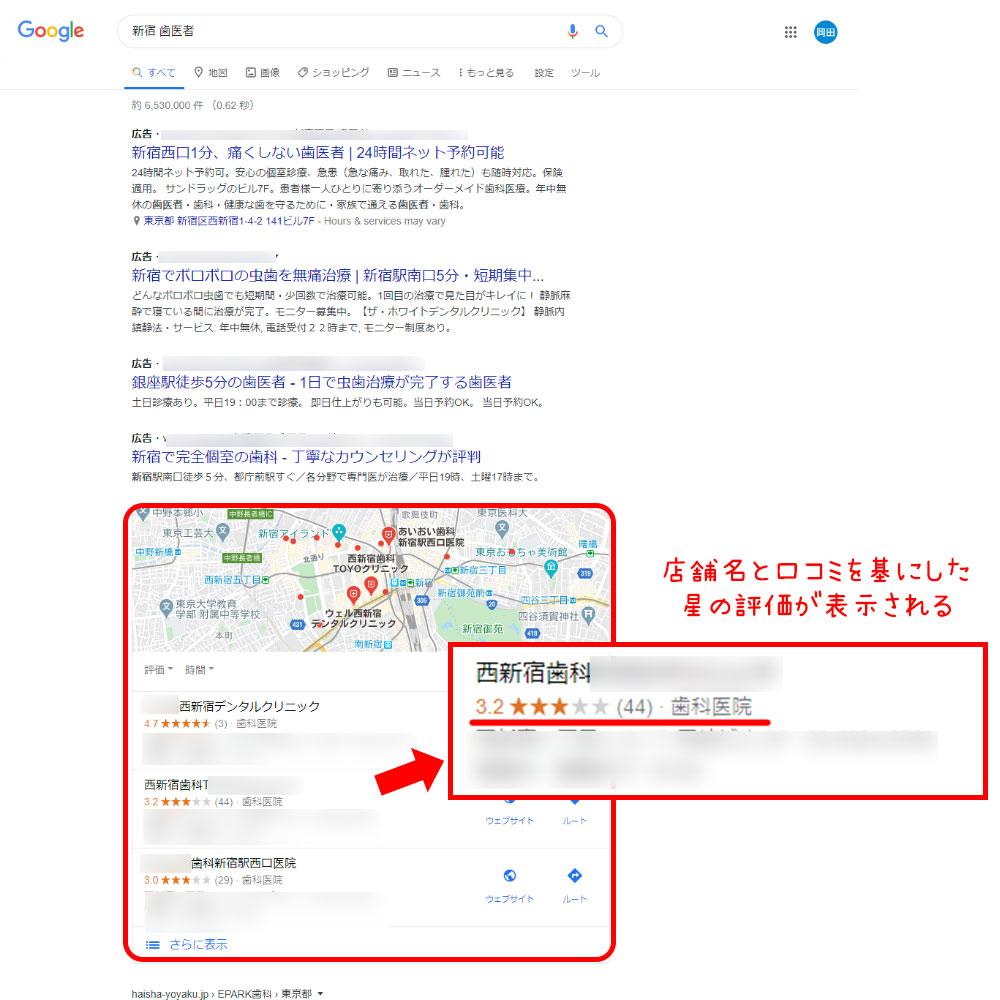 Googleマイビジネスに登録されている店舗情報と口コミ