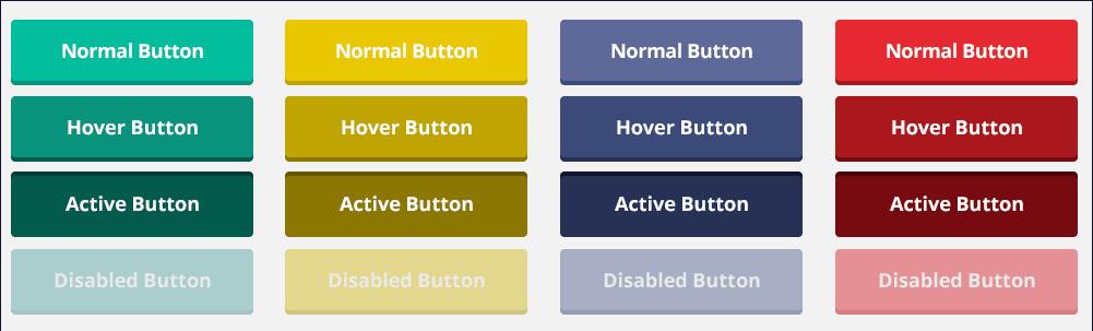 コンバージョン率改善の近道は意思決定ボタンにあり!!